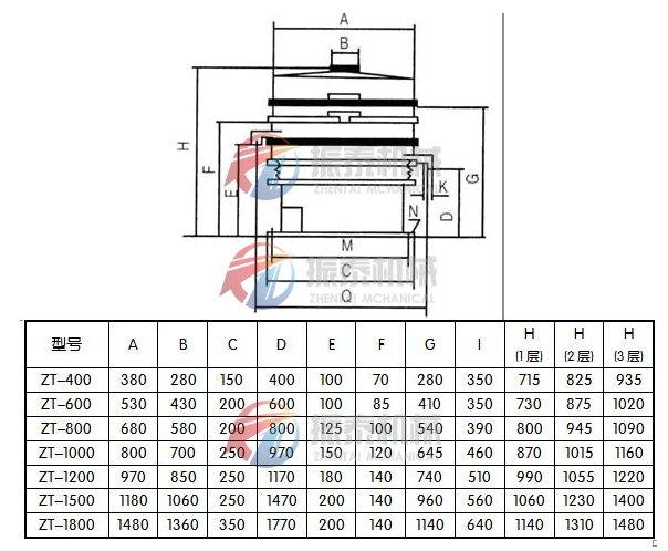 1500mm一层圆形磨料粉末筛选专用振动筛分机 磨料震动筛